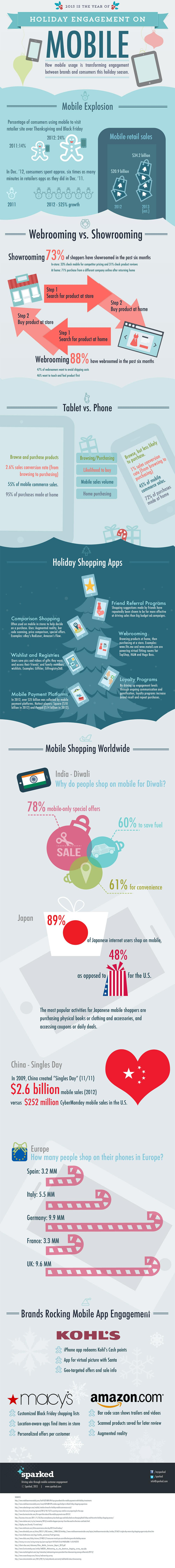 mobile-commerce-completely-exploded-infographic