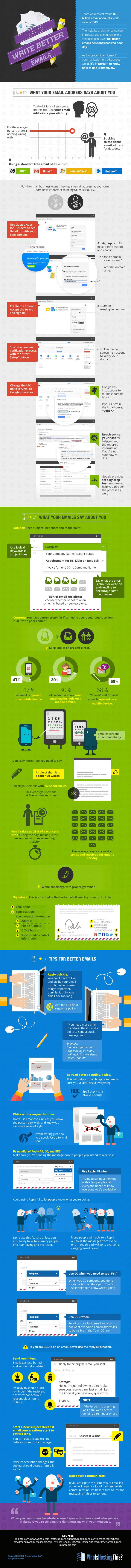 1410362476-how-write-better-emails-infographic